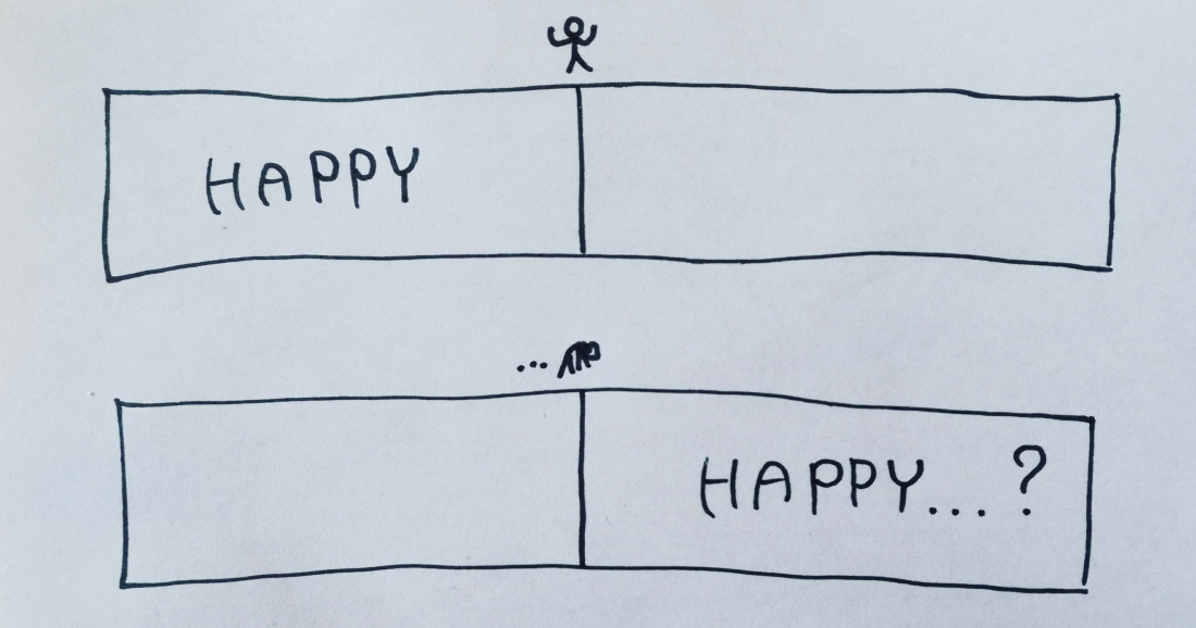 how,important,to,be,happy,now